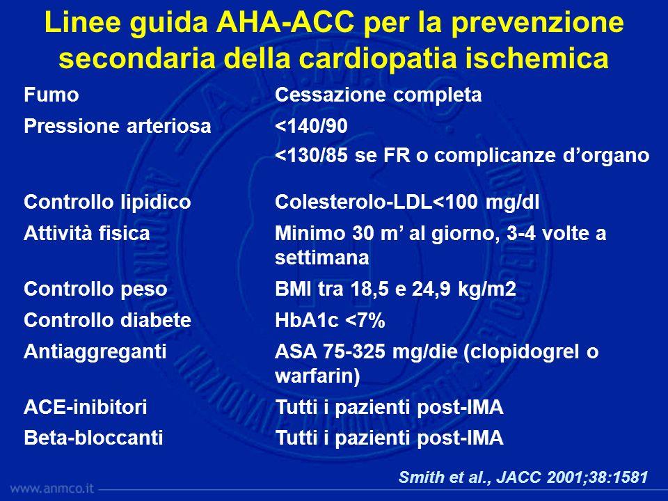 Linee guida AHA-ACC per la prevenzione secondaria della cardiopatia ischemica FumoCessazione completa Pressione arteriosa<140/90 <130/85 se FR o compl