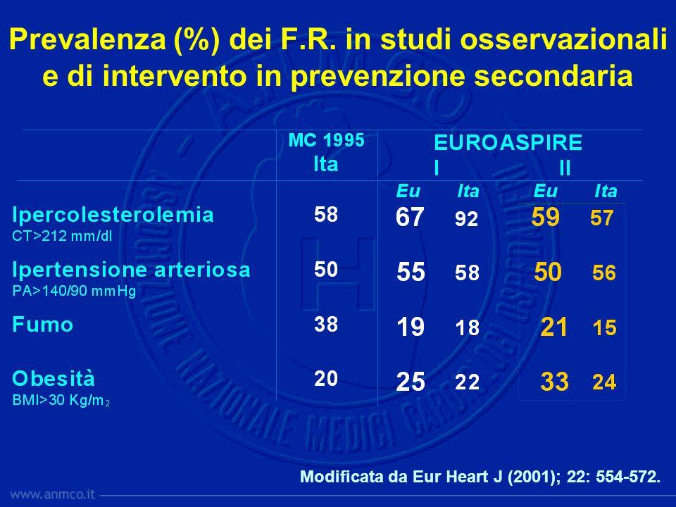 Prevalenza (%) dei F.R. in studi osservazionali e di intervento in prevenzione secondaria Modificata da Eur Heart J (2001); 22: 554-572.