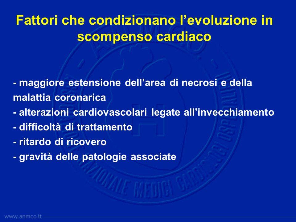 - maggiore estensione dellarea di necrosi e della malattia coronarica - alterazioni cardiovascolari legate allinvecchiamento - difficoltà di trattamen