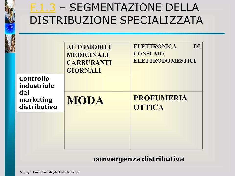 G. Lugli Università degli Studi di Parma Controllo industriale del marketing distributivo AUTOMOBILI MEDICINALI CARBURANTI GIORNALI ELETTRONICA DI CON