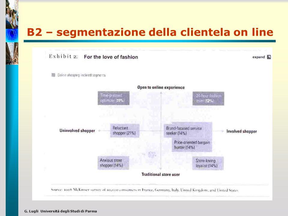 G. Lugli Università degli Studi di Parma B2 – segmentazione della clientela on line
