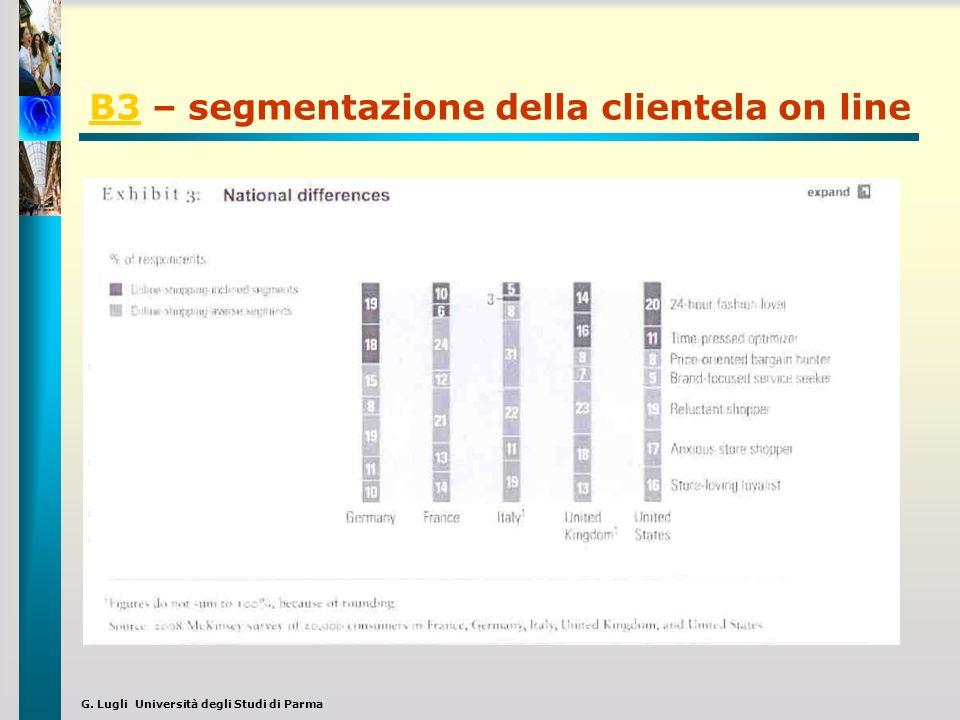 G. Lugli Università degli Studi di Parma B3B3 – segmentazione della clientela on line