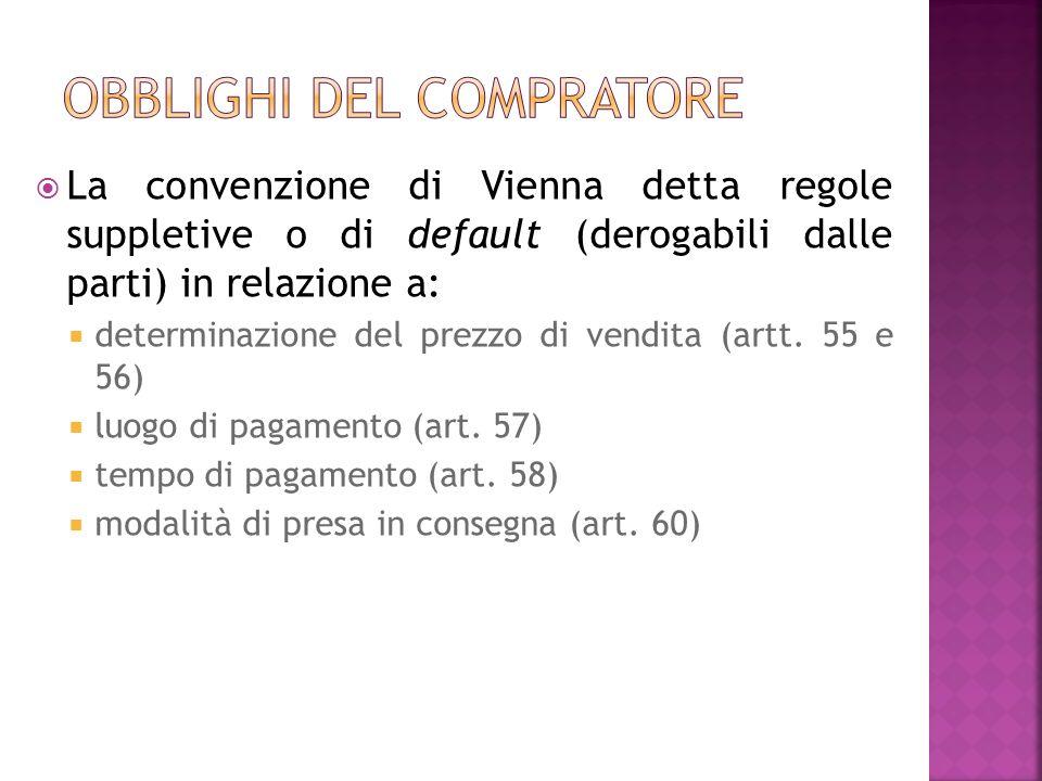 La convenzione di Vienna detta regole suppletive o di default (derogabili dalle parti) in relazione a: determinazione del prezzo di vendita (artt.