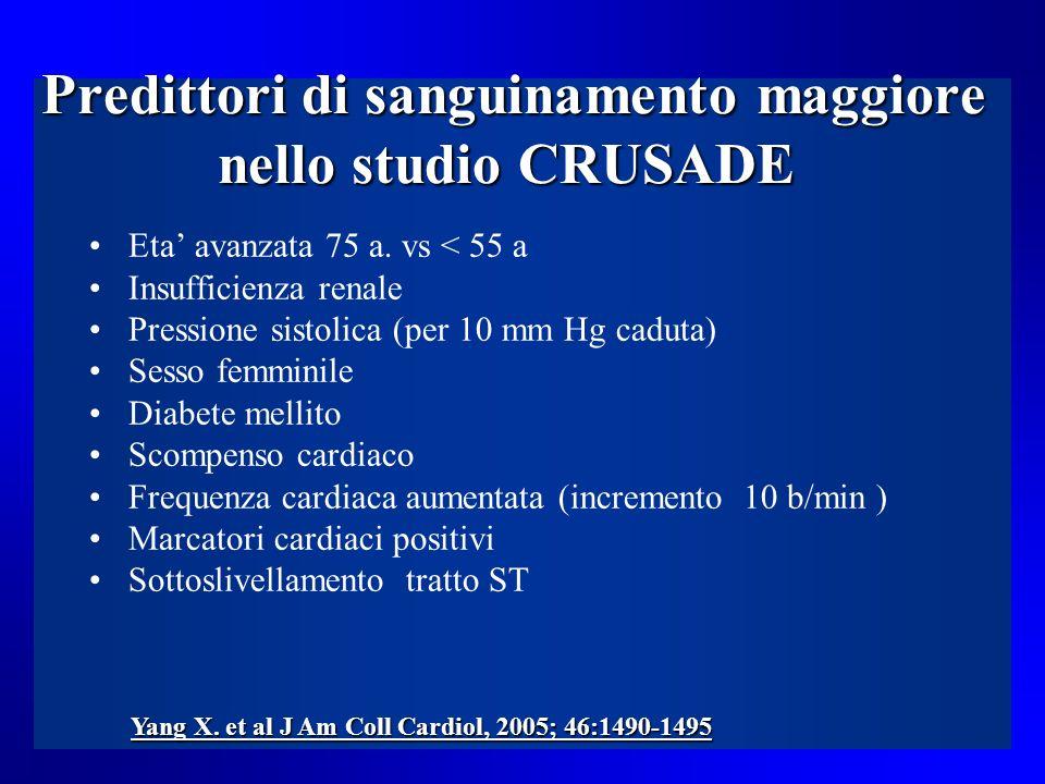 Predittori di sanguinamento maggiore nello studio CRUSADE Predittori di sanguinamento maggiore nello studio CRUSADE Eta avanzata 75 a. vs < 55 a Insuf
