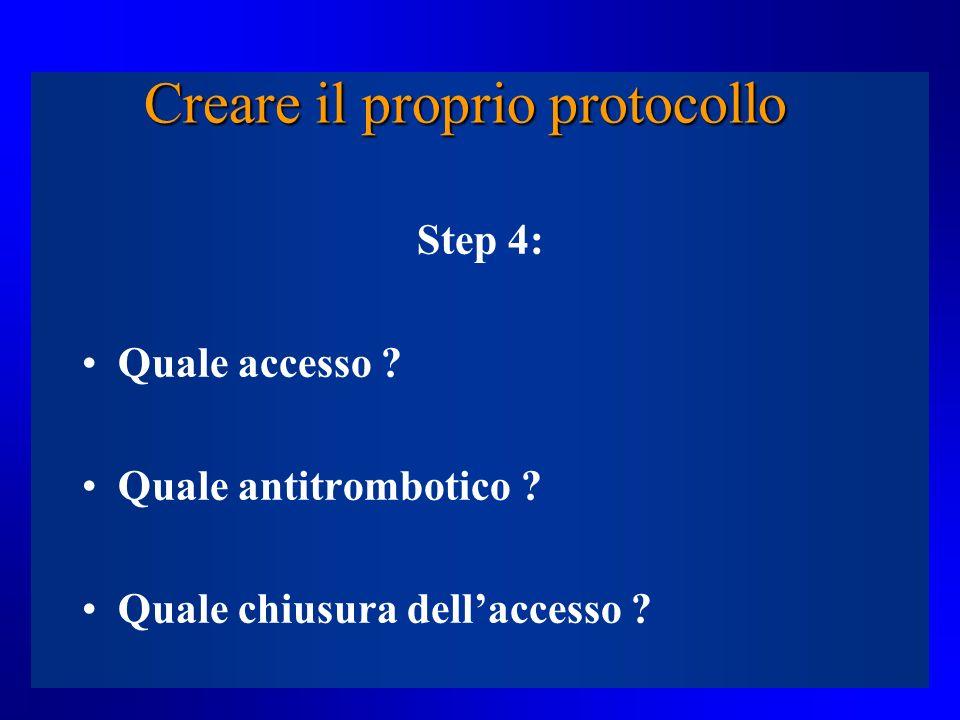 Creare il proprio protocollo Step 4: Quale accesso ? Quale antitrombotico ? Quale chiusura dellaccesso ?