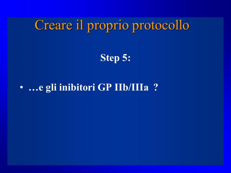 Creare il proprio protocollo Step 5: …e gli inibitori GP IIb/IIIa ?