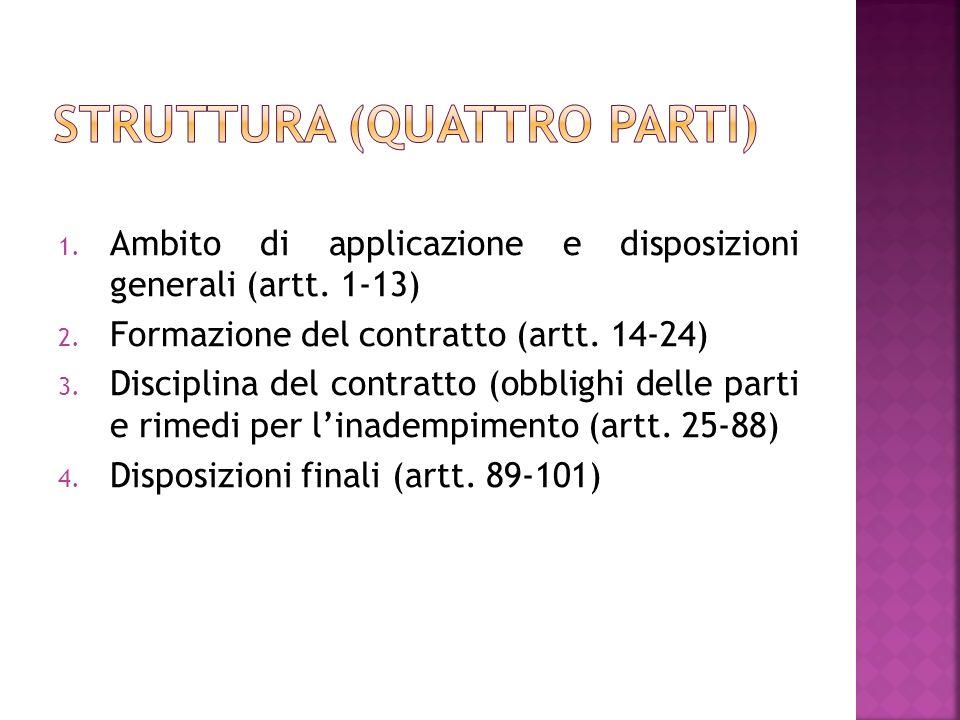 1. Ambito di applicazione e disposizioni generali (artt.