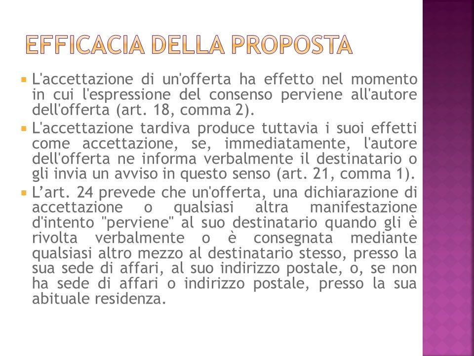 L accettazione di un offerta ha effetto nel momento in cui l espressione del consenso perviene all autore dell offerta (art.