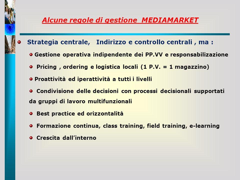 Alcune regole di gestione MEDIAMARKET Strategia centrale, Indirizzo e controllo centrali, ma : Gestione operativa indipendente dei PP.VV e responsabil