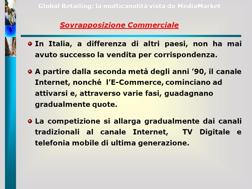 In Italia, a differenza di altri paesi, non ha mai avuto successo la vendita per corrispondenza. A partire dalla seconda metà degli anni 90, il canale
