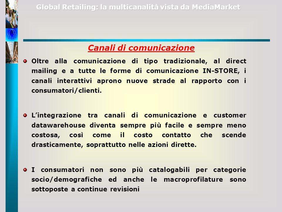 Canali di comunicazione Oltre alla comunicazione di tipo tradizionale, al direct mailing e a tutte le forme di comunicazione IN-STORE, i canali intera