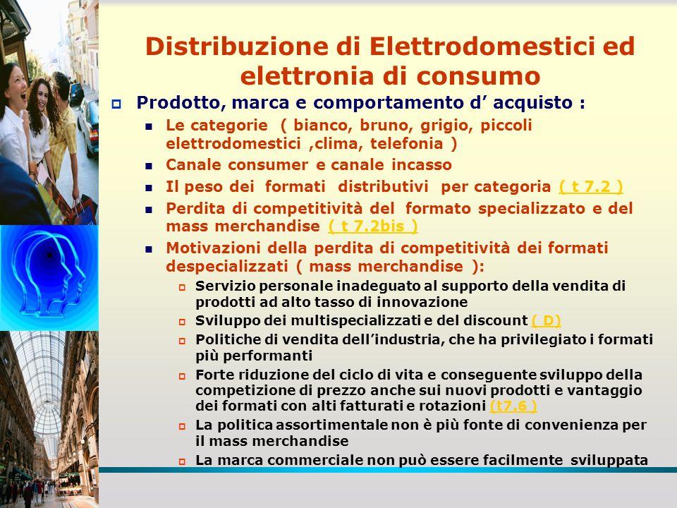 Distribuzione di Elettrodomestici ed elettronia di consumo Evoluzione della domanda : Riduzione dellincidenza nella spesa da 0,7% a 0,4% Banalizzazione del consumo e dellacquisto che, insieme alla frequenza dellinnovazione, ha ridotto limportanza della marca rispetto allinsegna ( t 7.8)( t 7.8) Scelta del formato e dellinsegna prima della marca La mia esperienza di acquisto di un televisore La crescita del back to basic ( McKinsey )( McKinsey Il diverso ruolo della innovazione nella creazione di valore nel grocery e nellELDO : Frequenza dellinnovazione factory driven ( t 7.9 )( t 7.9 ) Convergenza delle tecnologie digitali, ridefinizione dei confini settoriali e ampliamento della concorrenza Lalta frequenza dellinnovazione, combinata con la bassa frequenza dellacquisto e la consistente ampiezza della scala prezzi, conferiscono importanza strategica al personale di vendita (consulenza,esperienza, relazione) Selezione delle insegne nella distribuzione temporale Promozione di prezzo sullinnovazione per crear traffico e massimizzare le vendite nel più breve tempo possibile