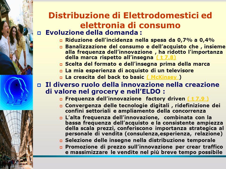 Distribuzione di Elettrodomestici ed elettronia di consumo Struttura e performance della distribuzione : Concentrazione della numerica e aumento della quota dei multispecializzati ( t 7.14-15 )t 7.14-15 ) La performance dei concept dei multispecializzati La produttività ( t 7.10 )( t 7.10 ) La rotazione ( t 7.11 )( t 7.11 ) Margini di primo livello ( t 7.12 )t 7.12 ) Contrazione dei margini di primo livello : Intensificazione della concorrenza di prezzo Aumento incidenza fuori fattura Sviluppo della promozione in relazione allaccorciamento del ciclo di vita dei prodotti Modificazione della struttura del fatturato in relazione allo sviluppo delle vendite di primo prezzo