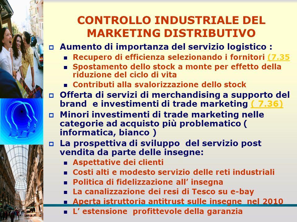 CONTROLLO INDUSTRIALE DEL MARKETING DISTRIBUTIVO Aumento di importanza del servizio logistico : Recupero di efficienza selezionando i fornitori (7.35(