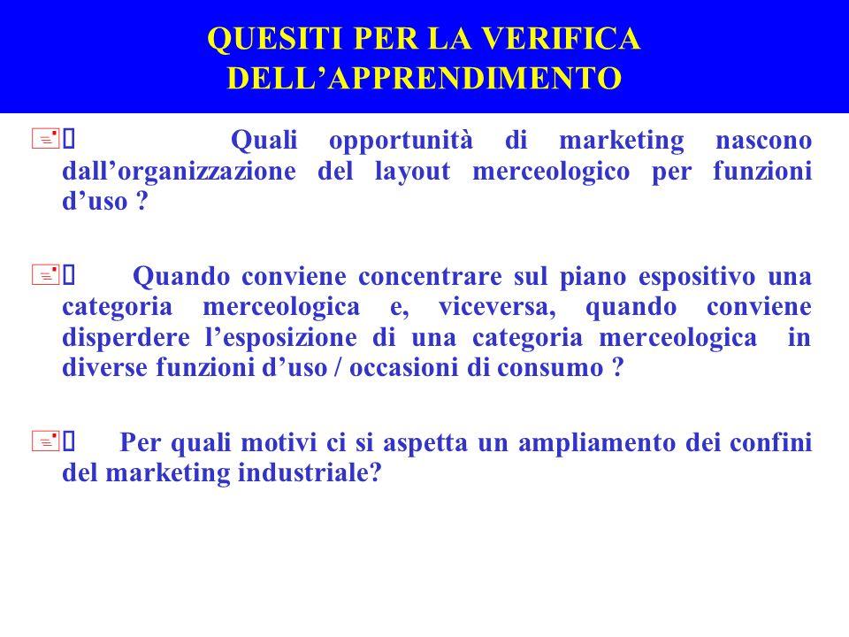 QUESITI PER LA VERIFICA DELLAPPRENDIMENTO + Quali opportunità di marketing nascono dallorganizzazione del layout merceologico per funzioni duso ? + Qu