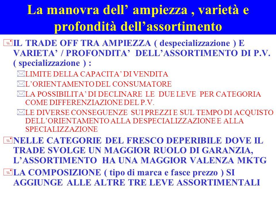 La manovra dell ampiezza, varietà e profondità dellassortimento +IL TRADE OFF TRA AMPIEZZA ( despecializzazione ) E VARIETA / PROFONDITA DELLASSORTIME