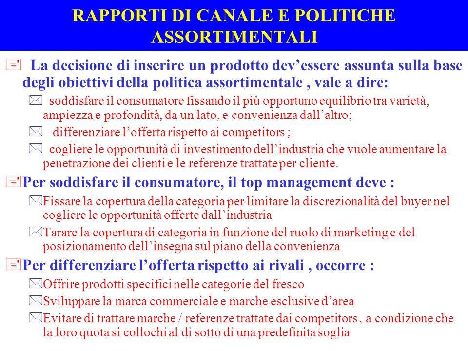 RAPPORTI DI CANALE E POLITICHE ASSORTIMENTALI + La decisione di inserire un prodotto devessere assunta sulla base degli obiettivi della politica assor