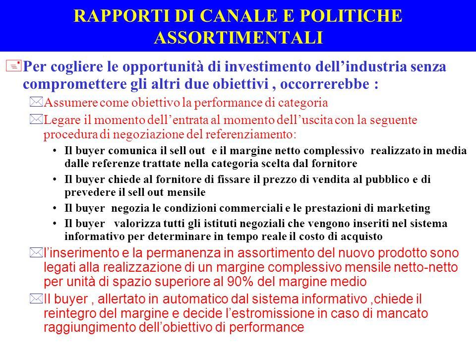RAPPORTI DI CANALE E POLITICHE ASSORTIMENTALI +Per cogliere le opportunità di investimento dellindustria senza compromettere gli altri due obiettivi,