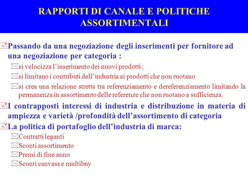 RAPPORTI DI CANALE E POLITICHE ASSORTIMENTALI +Passando da una negoziazione degli inserimenti per fornitore ad una negoziazione per categoria : *si ve