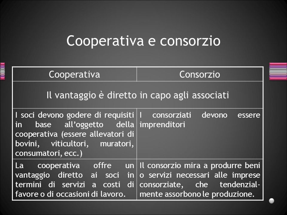 Cooperativa e consorzio CooperativaConsorzio Il vantaggio è diretto in capo agli associati I soci devono godere di requisiti in base alloggetto della
