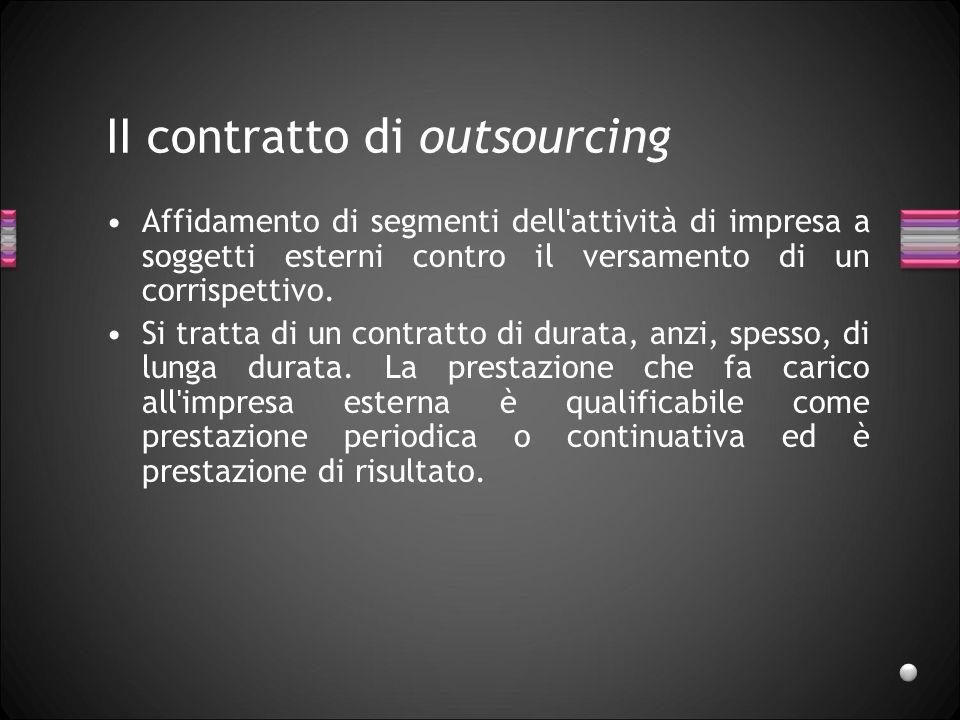 II contratto di outsourcing Affidamento di segmenti dell'attività di impresa a soggetti esterni contro il versamento di un corrispettivo. Si tratta di