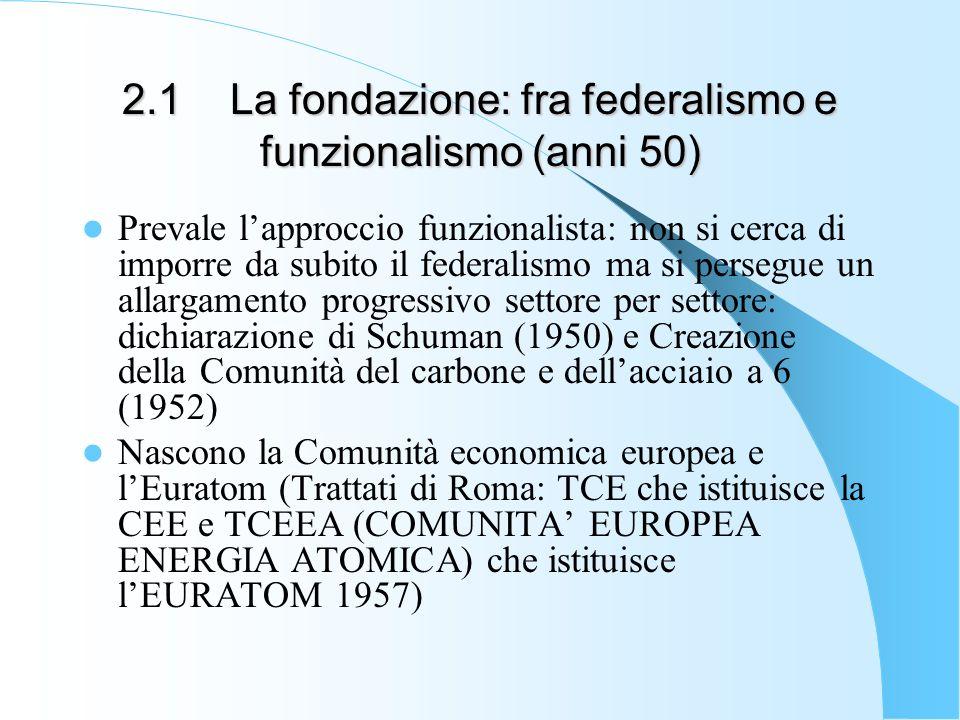 2.1 La fondazione: fra federalismo e funzionalismo (anni 50) Prevale lapproccio funzionalista: non si cerca di imporre da subito il federalismo ma si persegue un allargamento progressivo settore per settore: dichiarazione di Schuman (1950) e Creazione della Comunità del carbone e dellacciaio a 6 (1952) Nascono la Comunità economica europea e lEuratom (Trattati di Roma: TCE che istituisce la CEE e TCEEA (COMUNITA EUROPEA ENERGIA ATOMICA) che istituisce lEURATOM 1957)
