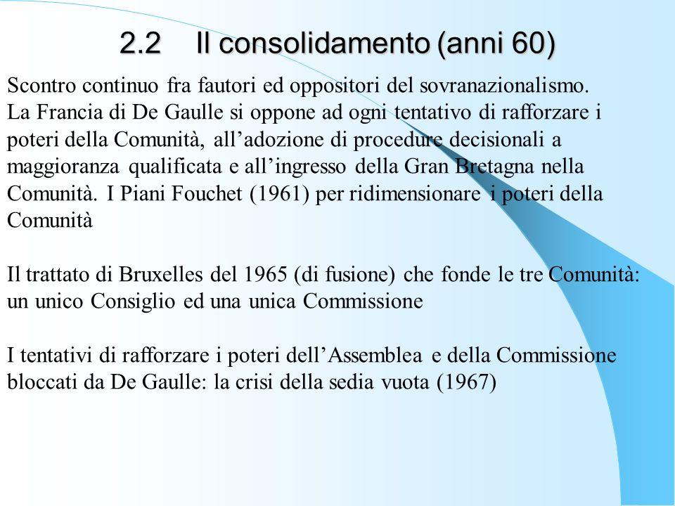 2.2 Il consolidamento (anni 60) Scontro continuo fra fautori ed oppositori del sovranazionalismo. La Francia di De Gaulle si oppone ad ogni tentativo