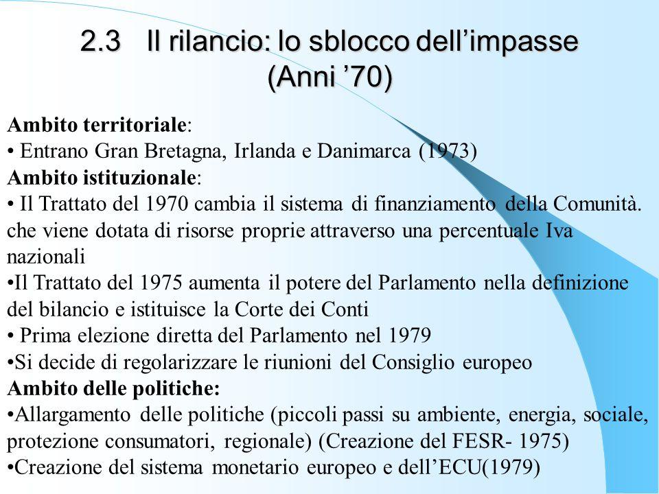 2.3Il rilancio: lo sblocco dellimpasse (Anni 70) Ambito territoriale: Entrano Gran Bretagna, Irlanda e Danimarca (1973) Ambito istituzionale: Il Trattato del 1970 cambia il sistema di finanziamento della Comunità.