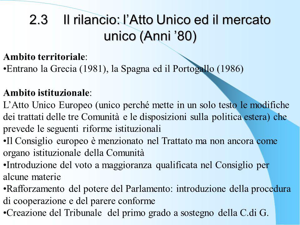 2.3 Il rilancio: lAtto Unico ed il mercato unico (Anni 80) Ambito territoriale: Entrano la Grecia (1981), la Spagna ed il Portogallo (1986) Ambito ist