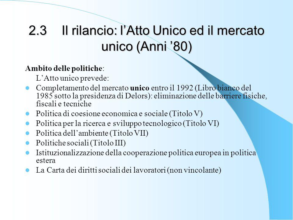 2.3 Il rilancio: lAtto Unico ed il mercato unico (Anni 80) Ambito delle politiche: LAtto unico prevede: Completamento del mercato unico entro il 1992 (Libro bianco del 1985 sotto la presidenza di Delors): eliminazione delle barriere fisiche, fiscali e tecniche Politica di coesione economica e sociale (Titolo V) Politica per la ricerca e sviluppo tecnologico (Titolo VI) Politica dellambiente (Titolo VII) Politiche sociali (Titolo III) Istituzionalizzazione della cooperazione politica europea in politica estera La Carta dei diritti sociali dei lavoratori (non vincolante)