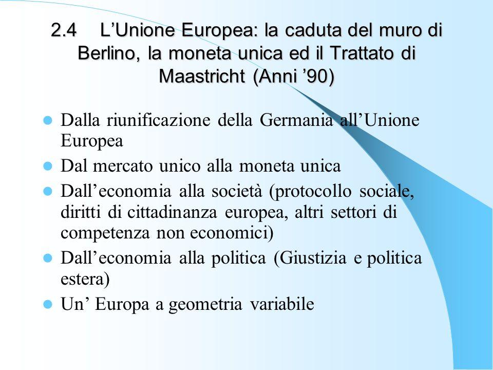 2.4LUnione Europea: la caduta del muro di Berlino, la moneta unica ed il Trattato di Maastricht (Anni 90) Dalla riunificazione della Germania allUnion