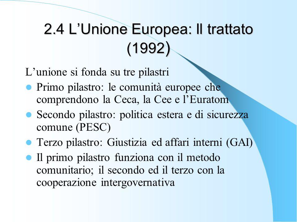 2.4 LUnione Europea: Il trattato (1992 ) Lunione si fonda su tre pilastri Primo pilastro: le comunità europee che comprendono la Ceca, la Cee e lEuratom Secondo pilastro: politica estera e di sicurezza comune (PESC) Terzo pilastro: Giustizia ed affari interni (GAI) Il primo pilastro funziona con il metodo comunitario; il secondo ed il terzo con la cooperazione intergovernativa