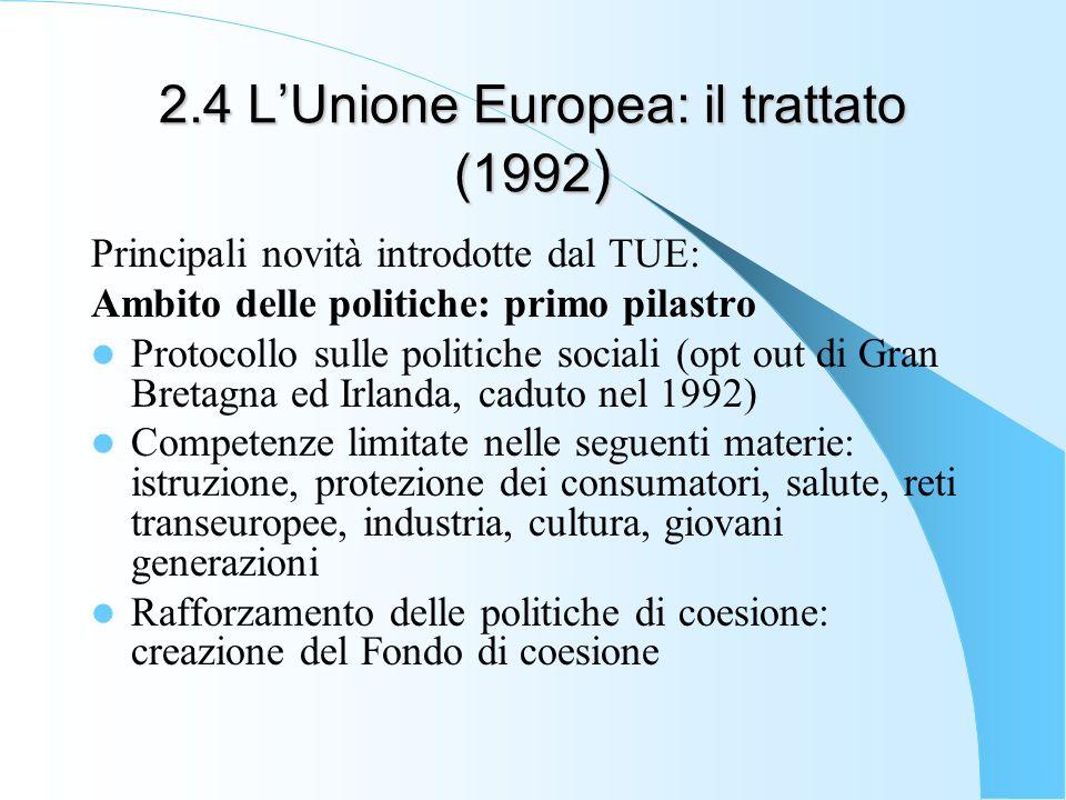 2.4 LUnione Europea: il trattato (1992 ) Principali novità introdotte dal TUE: Ambito delle politiche: primo pilastro Protocollo sulle politiche socia