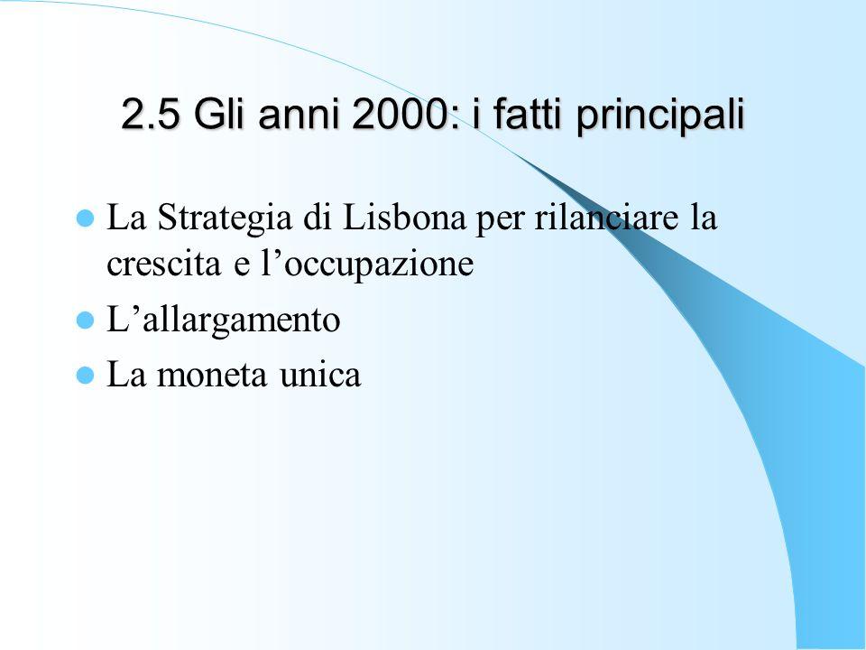 2.5 Gli anni 2000: i fatti principali La Strategia di Lisbona per rilanciare la crescita e loccupazione Lallargamento La moneta unica