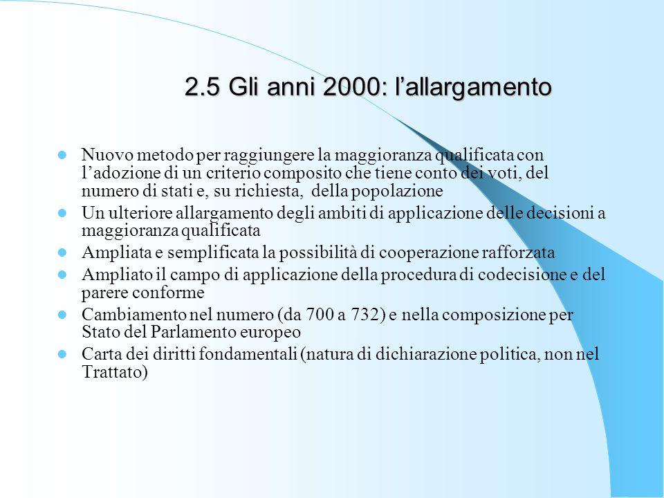 2.5 Gli anni 2000: lallargamento 2.5 Gli anni 2000: lallargamento Nuovo metodo per raggiungere la maggioranza qualificata con ladozione di un criterio composito che tiene conto dei voti, del numero di stati e, su richiesta, della popolazione Un ulteriore allargamento degli ambiti di applicazione delle decisioni a maggioranza qualificata Ampliata e semplificata la possibilità di cooperazione rafforzata Ampliato il campo di applicazione della procedura di codecisione e del parere conforme Cambiamento nel numero (da 700 a 732) e nella composizione per Stato del Parlamento europeo Carta dei diritti fondamentali (natura di dichiarazione politica, non nel Trattato)