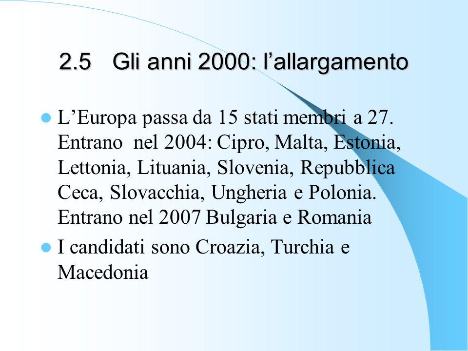 2.5 Gli anni 2000: lallargamento LEuropa passa da 15 stati membri a 27. Entrano nel 2004: Cipro, Malta, Estonia, Lettonia, Lituania, Slovenia, Repubbl