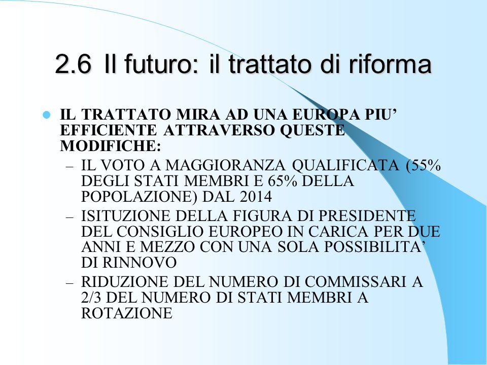 2.6Il futuro: il trattato di riforma IL TRATTATO MIRA AD UNA EUROPA PIU EFFICIENTE ATTRAVERSO QUESTE MODIFICHE: – IL VOTO A MAGGIORANZA QUALIFICATA (55% DEGLI STATI MEMBRI E 65% DELLA POPOLAZIONE) DAL 2014 – ISITUZIONE DELLA FIGURA DI PRESIDENTE DEL CONSIGLIO EUROPEO IN CARICA PER DUE ANNI E MEZZO CON UNA SOLA POSSIBILITA DI RINNOVO – RIDUZIONE DEL NUMERO DI COMMISSARI A 2/3 DEL NUMERO DI STATI MEMBRI A ROTAZIONE