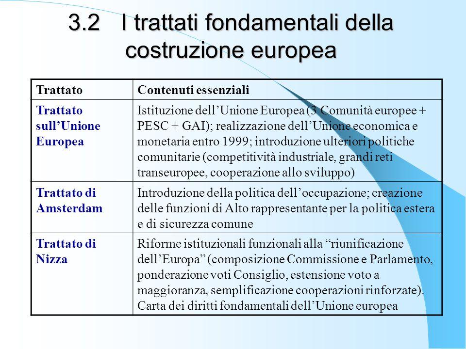 3.2 I trattati fondamentali della costruzione europea TrattatoContenuti essenziali Trattato sullUnione Europea Istituzione dellUnione Europea (3 Comun