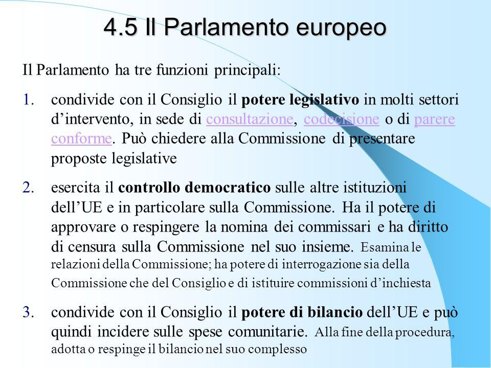 4.5 Il Parlamento europeo Il Parlamento ha tre funzioni principali: 1.condivide con il Consiglio il potere legislativo in molti settori dintervento, in sede di consultazione, codecisione o di parere conforme.