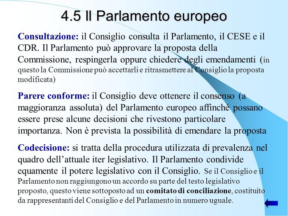 4.5 Il Parlamento europeo Consultazione: il Consiglio consulta il Parlamento, il CESE e il CDR. Il Parlamento può approvare la proposta della Commissi