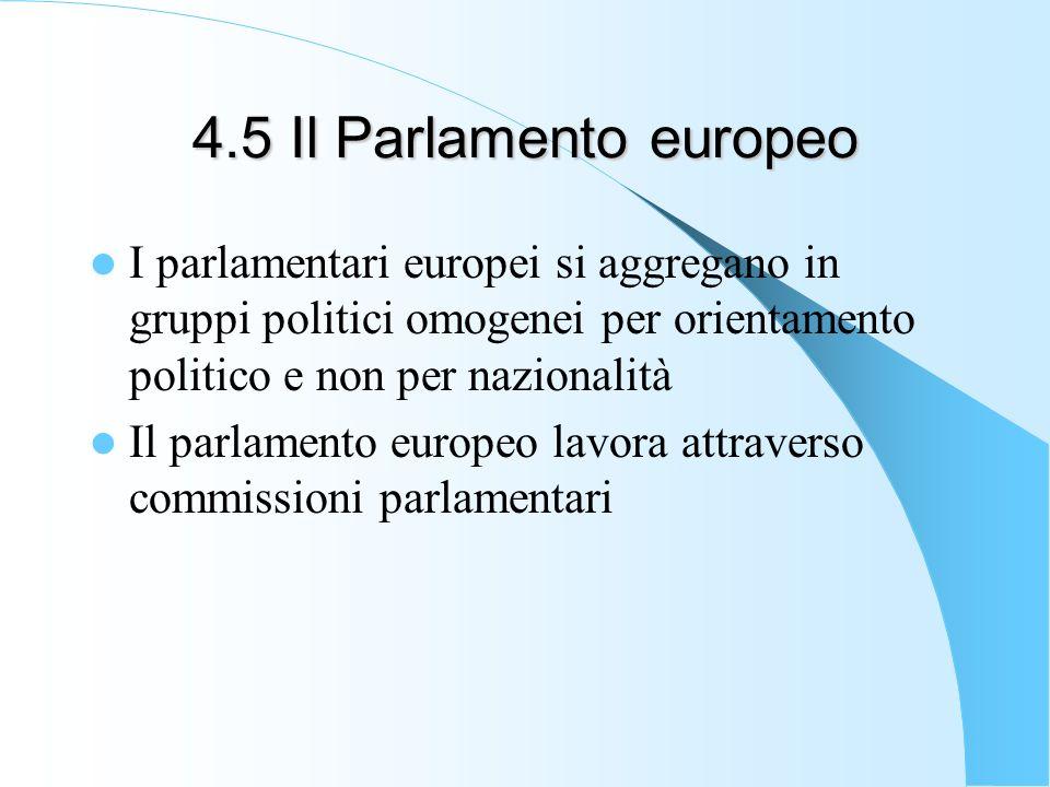 4.5 Il Parlamento europeo I parlamentari europei si aggregano in gruppi politici omogenei per orientamento politico e non per nazionalità Il parlamento europeo lavora attraverso commissioni parlamentari