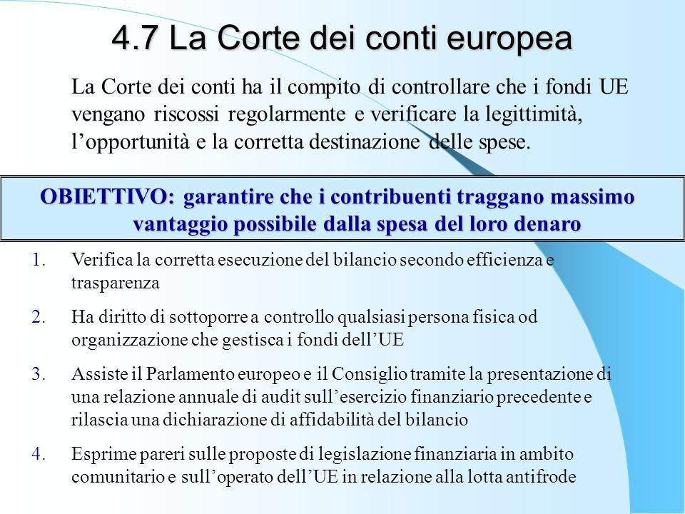 4.7 La Corte dei conti europea La Corte dei conti ha il compito di controllare che i fondi UE vengano riscossi regolarmente e verificare la legittimità, lopportunità e la corretta destinazione delle spese.