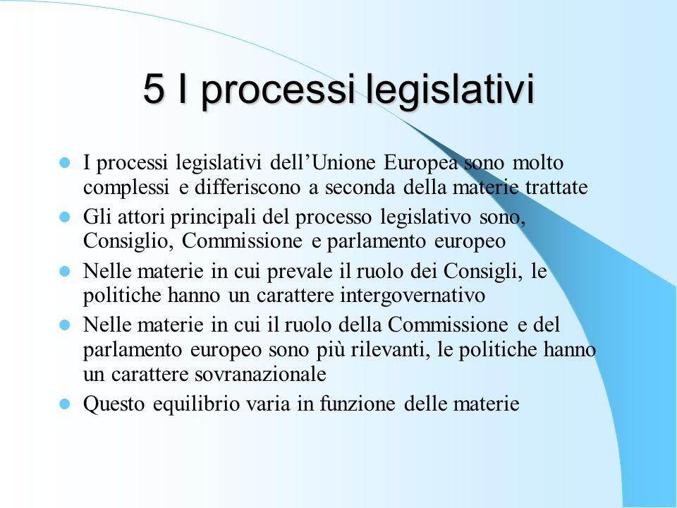 5 I processi legislativi I processi legislativi dellUnione Europea sono molto complessi e differiscono a seconda della materie trattate Gli attori principali del processo legislativo sono, Consiglio, Commissione e parlamento europeo Nelle materie in cui prevale il ruolo dei Consigli, le politiche hanno un carattere intergovernativo Nelle materie in cui il ruolo della Commissione e del parlamento europeo sono più rilevanti, le politiche hanno un carattere sovranazionale Questo equilibrio varia in funzione delle materie