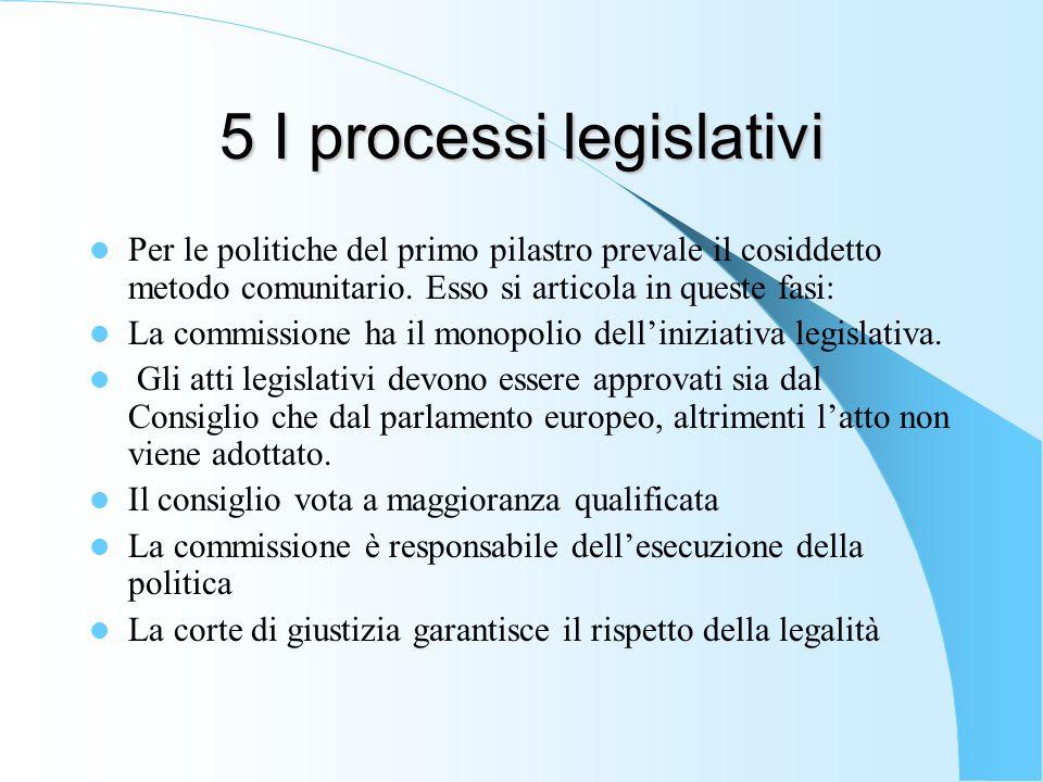 5 I processi legislativi Per le politiche del primo pilastro prevale il cosiddetto metodo comunitario. Esso si articola in queste fasi: La commissione
