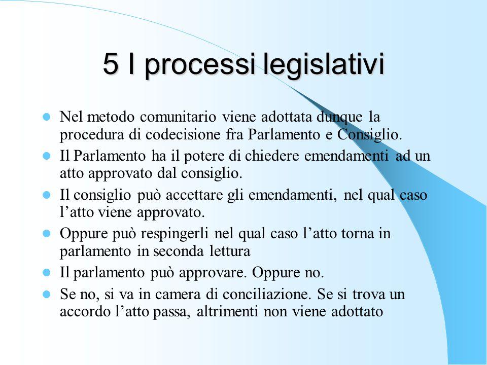 5 I processi legislativi Nel metodo comunitario viene adottata dunque la procedura di codecisione fra Parlamento e Consiglio. Il Parlamento ha il pote