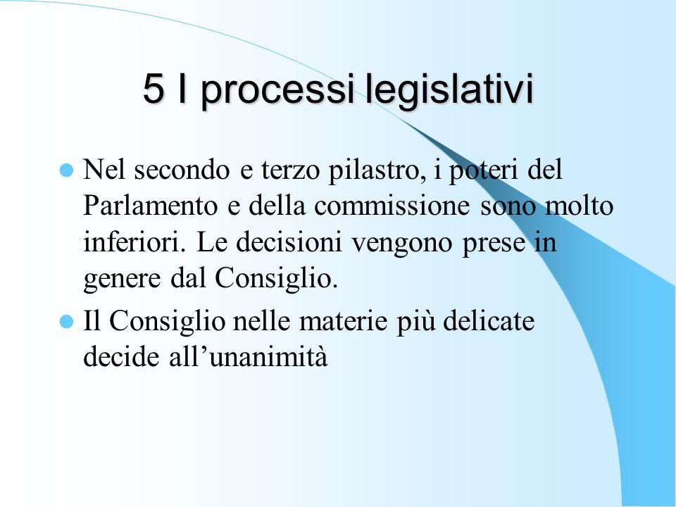 5 I processi legislativi Nel secondo e terzo pilastro, i poteri del Parlamento e della commissione sono molto inferiori. Le decisioni vengono prese in