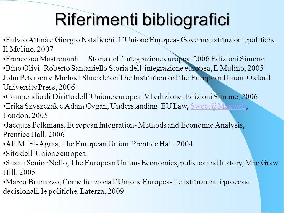 Riferimenti bibliografici Fulvio Attinà e Giorgio Natalicchi LUnione Europea- Governo, istituzioni, politiche Il Mulino, 2007 Francesco MastronardiSto