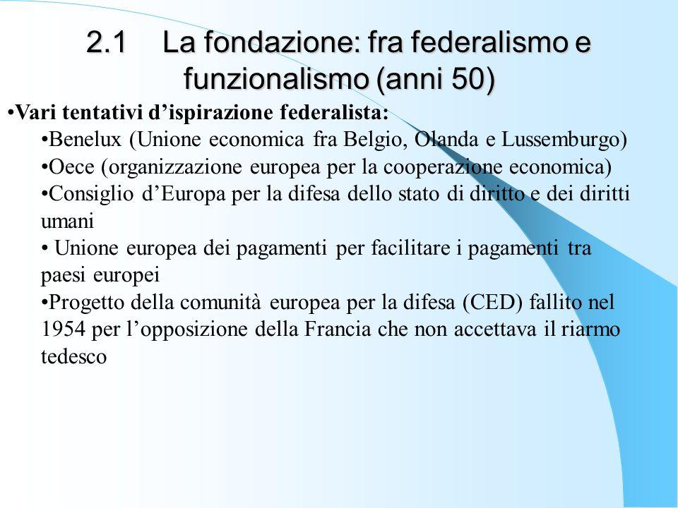2.1 La fondazione: fra federalismo e funzionalismo (anni 50) Vari tentativi dispirazione federalista: Benelux (Unione economica fra Belgio, Olanda e L