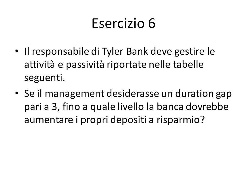 Esercizio 6 Il responsabile di Tyler Bank deve gestire le attività e passività riportate nelle tabelle seguenti. Se il management desiderasse un durat