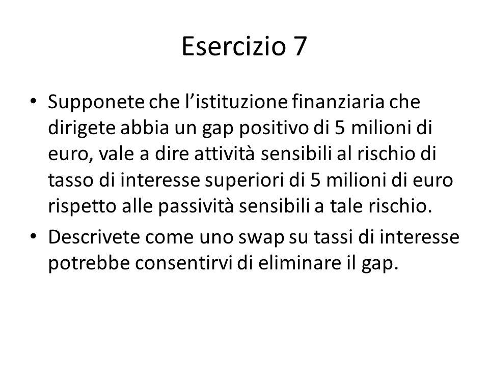 Esercizio 7 Supponete che listituzione finanziaria che dirigete abbia un gap positivo di 5 milioni di euro, vale a dire attività sensibili al rischio